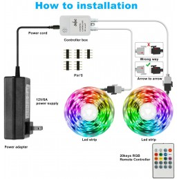 RGB Multicolor Lighting LED...