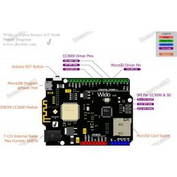 WiDo - Arduino WIFI IoT Node